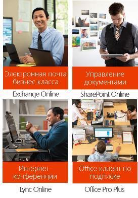 состав Office 365 для малого бизнеса расширенный
