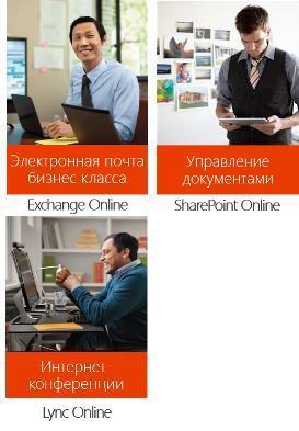 состав Office 365 для малого бизнеса