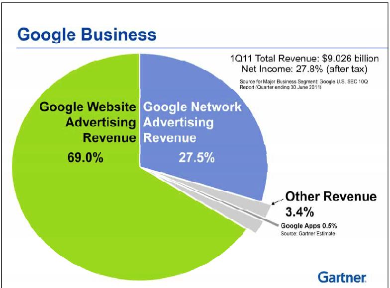Сравнение Office 365 и Google Apps