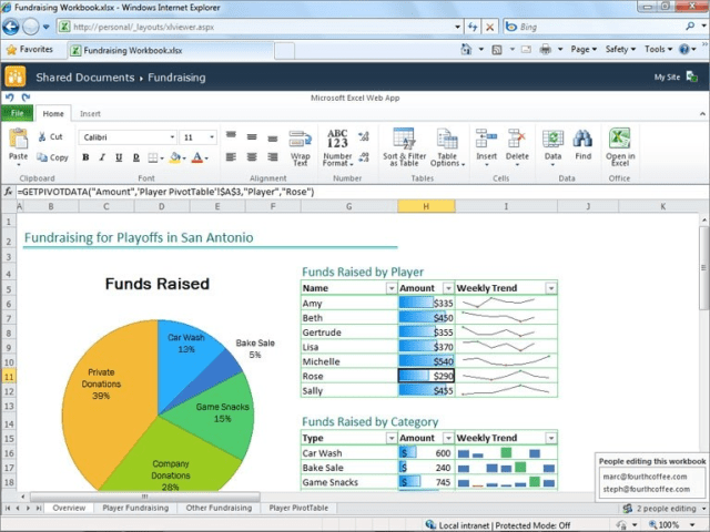 Работа с документами в Office 365