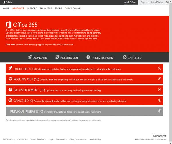 roadmap Office 365